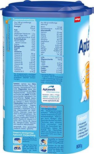 aptamil pronutra pre test